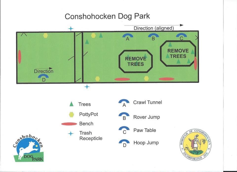 best drone for real estate with Layout Of The Conshy Dog Park on Dronedeploy Opens The Skies To Free Autonomous Aerial Mapping in addition 473943661 further Top20 Vc Funded Drone  panies To Watch In 2016 as well The Rising Applications Of Drones In Agriculture furthermore Best Camera Drone.