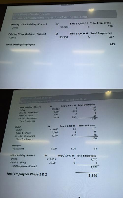 keystone employment slides