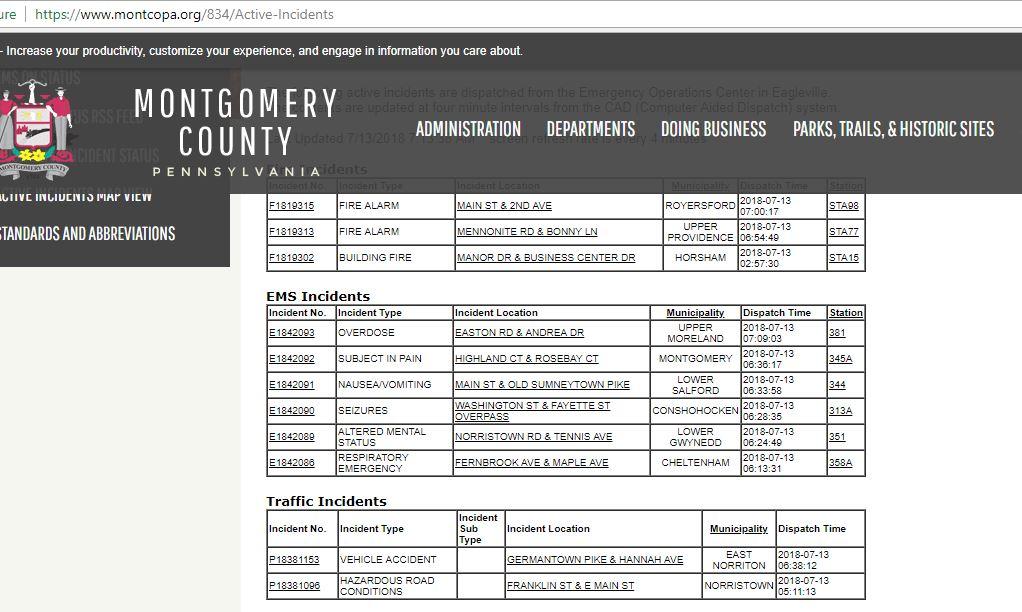 Medical Emergency Causing Delays on Manayunk/Norristown